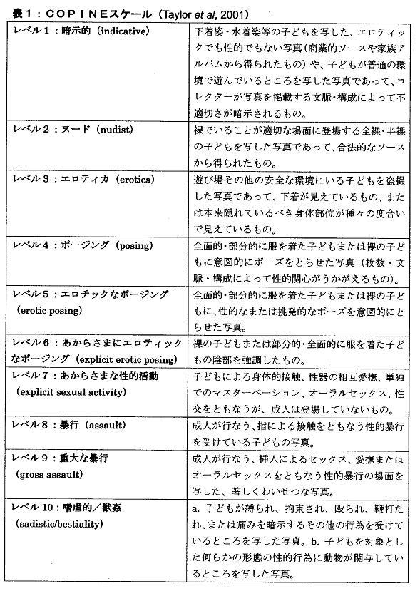 https://afee.jp//wp-content/uploads/2013/12/COPINEscale_Chart.jpg